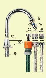 how to fix a leaking washing machine tap