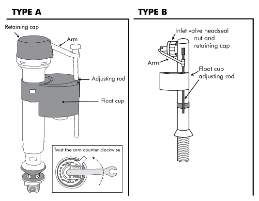 Replace Inlet Valve Headseal Diy Plumbing Guides Fix A Tap