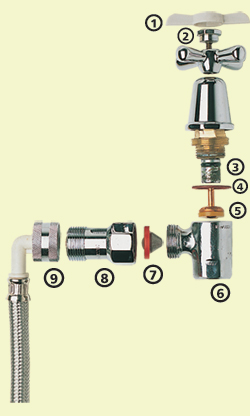 tap repair parts diy plumbing guides solutions fix a tap. Black Bedroom Furniture Sets. Home Design Ideas